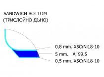 Касерола от благородна стомана, трислойно дъно, 2,2 л, Ф 16 см, Хром АД 5099 - Pochehli